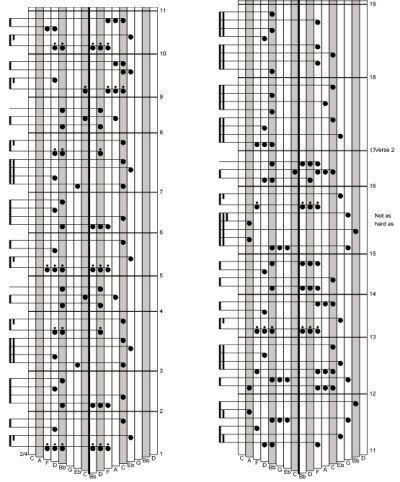 楽譜 カリンバ